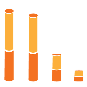 National Press Foundation link: Global Data on Tobacco Use