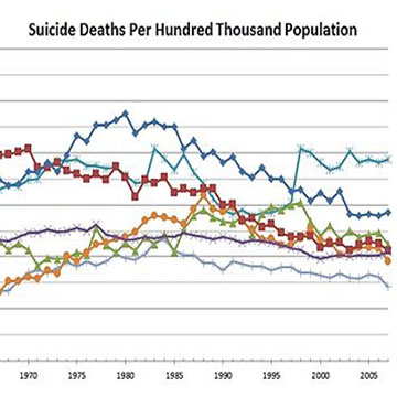 National Press Foundation link: How to Report on Suicide