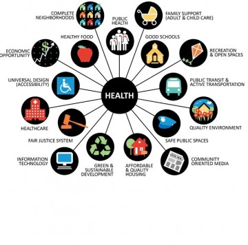 National Press Foundation link: How the Media Cover Public Health