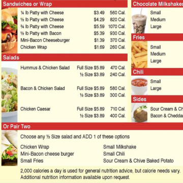 National Press Foundation link: Why Are Calories Listed on the Menu?
