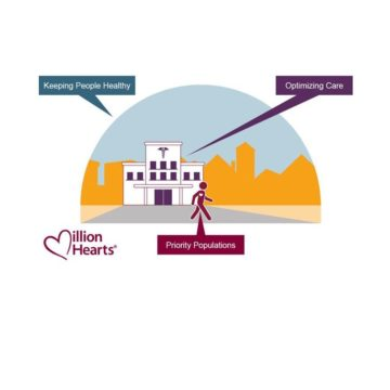 National Press Foundation link: The Million Hearts Initiative